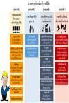 E-Book 4 ยุทธศาสตร์การพัฒนารัฐบาลดิจิตอล