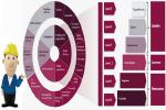 Industry 4.0 Readiness แบบตรวจสอบความพร้อมสำหรับอุตสาหกรรม 4.0