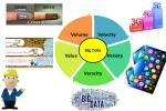 Big Data ประเด็นด้านกฎหมายในงานข้อมูลขนาดใหญ่ (Big Data) ในประเทศไทย