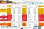 ตารางบินของท่าอากาศยานอุบลราชธานี ตุลาคม 2561 - 30 มีนาคม 2562