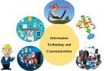 5 องค์ประกอบของ เทคโนโลยีสารสนเทศ (5 Elements information technology)
