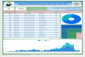 DS_09005_GST_ข้อมูลนักธรณีที่จบปริญญาตรีจาก มหาวิทยาลัยของไทย