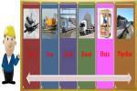 6 ช่องทางเพื่อใช้ในการขนส่งสินค้า (6 Transport Mode) ความเปลี่ยนแปลงการขนส่งในยุคใหม่